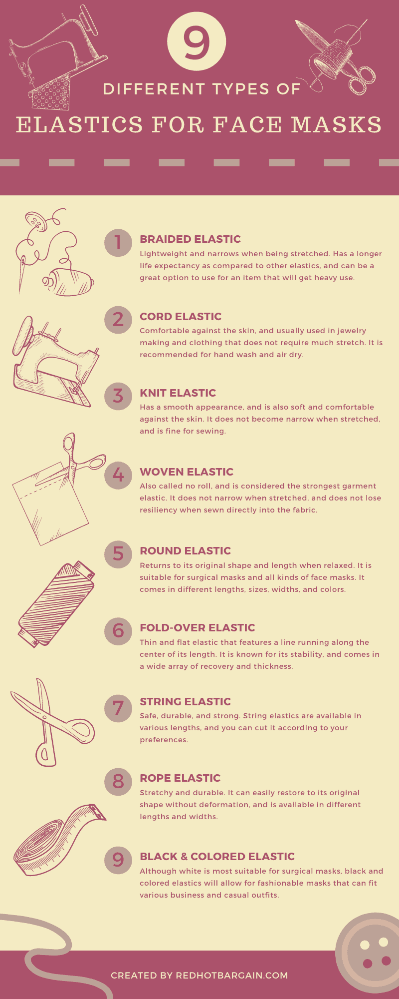 Types of Elastics for Face Masks
